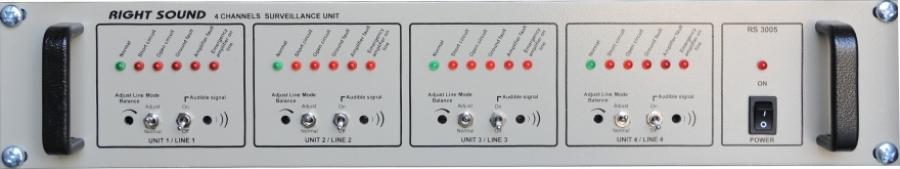 Surveillance system 4 channels RS 3005